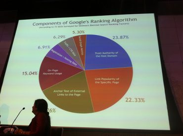 Google Ranking Versus Traffic