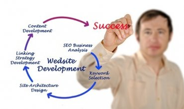 SEO Services – Smoke and Mirrors?